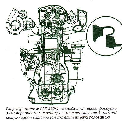 Теплообменник для двигателя штаер каталог пластинчатых теплообменников
